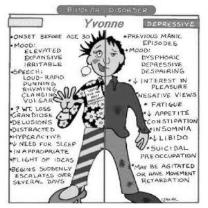 bipolar-symptoms
