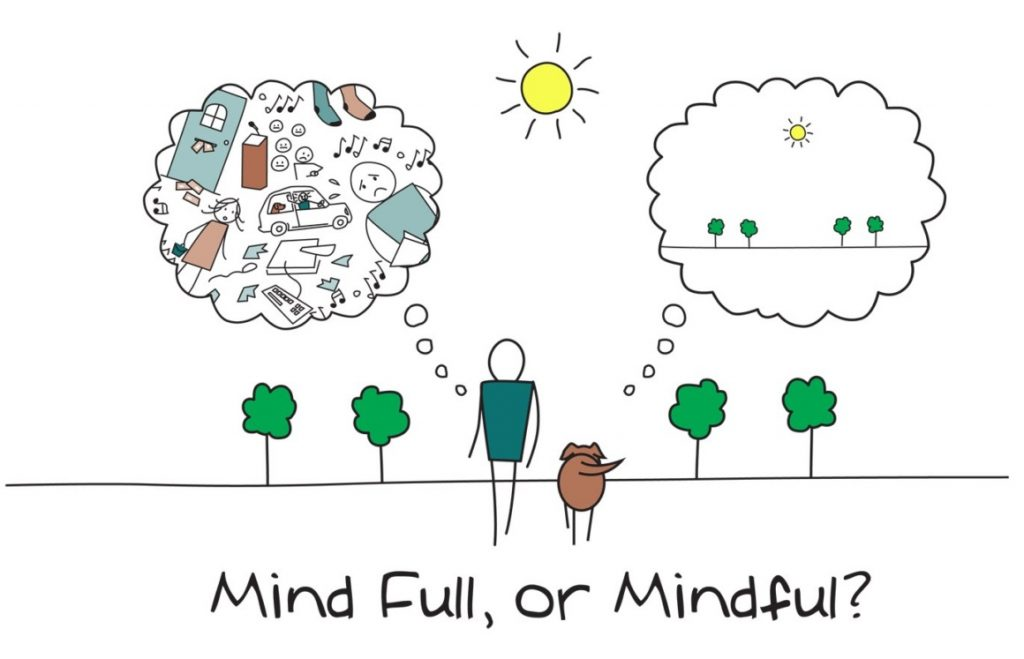 mindfulness psychology